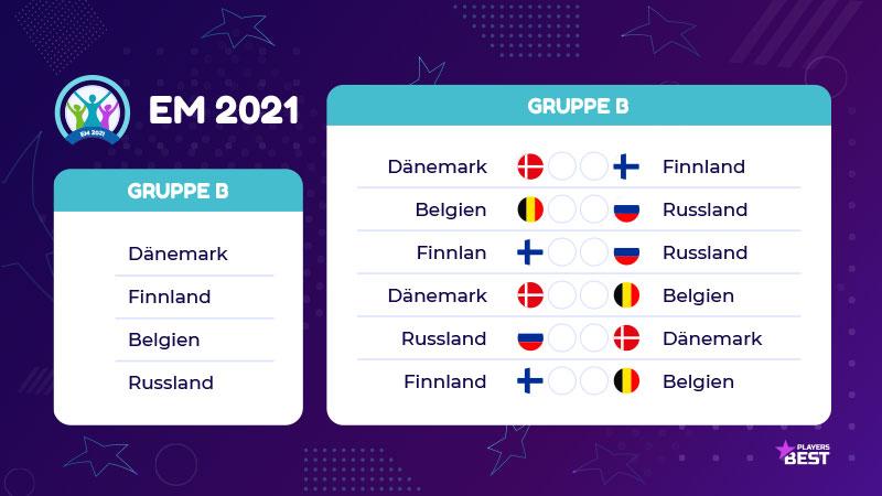 Belgien - Russland Tipps EM 2021