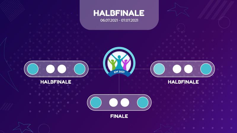 Italien - Spanien Tipps EM 2021 Halbfinale