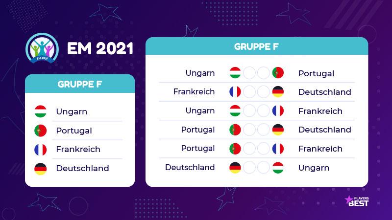 Portugal - Deutschland Tipps EM 2021