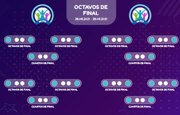 Octavos Eurocopa 2021