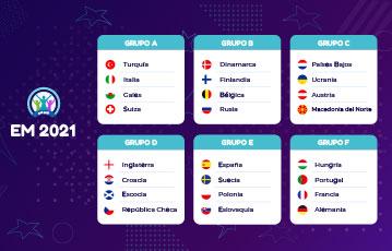 Eurocopa 2021 Grupos