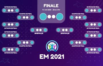 Eurocopa 2021 Final